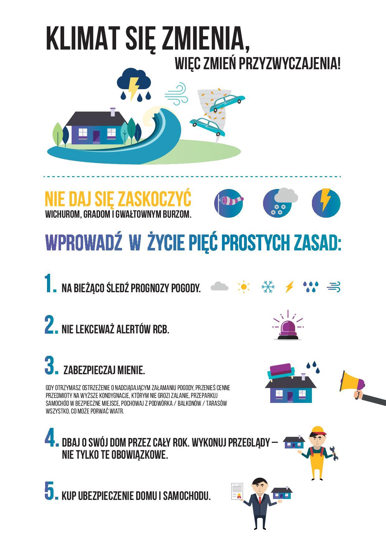 Ilustracja do informacji: Jak postępować w razie gwałtownej pogody – materiały Polskiej Izby Ubezpieczeń